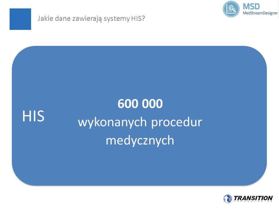 HIS 600 000 wykonanych procedur medycznych Jakie dane zawierają systemy HIS