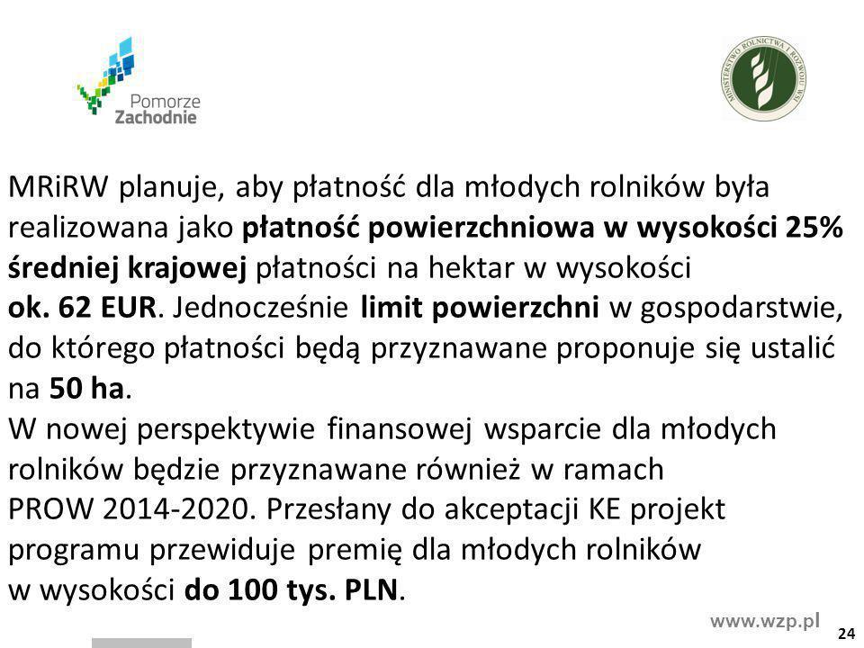 www.wzp.p l MRiRW planuje, aby płatność dla młodych rolników była realizowana jako płatność powierzchniowa w wysokości 25% średniej krajowej płatności