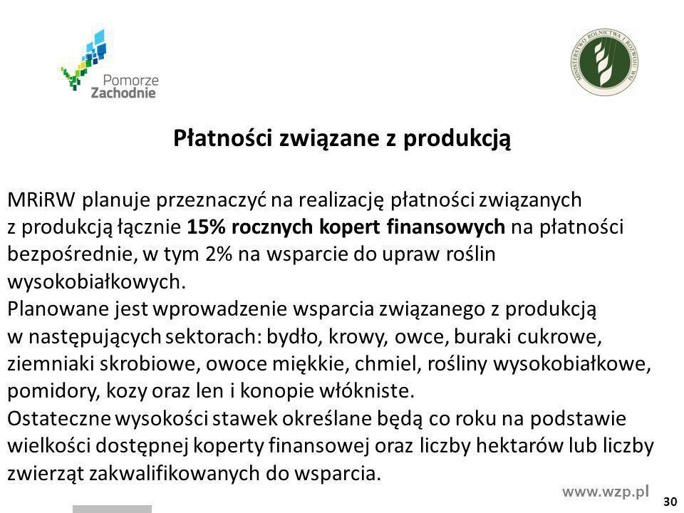 www.wzp.p l Płatności związane z produkcją MRiRW planuje przeznaczyć na realizację płatności związanych z produkcją łącznie 15% rocznych kopert finans