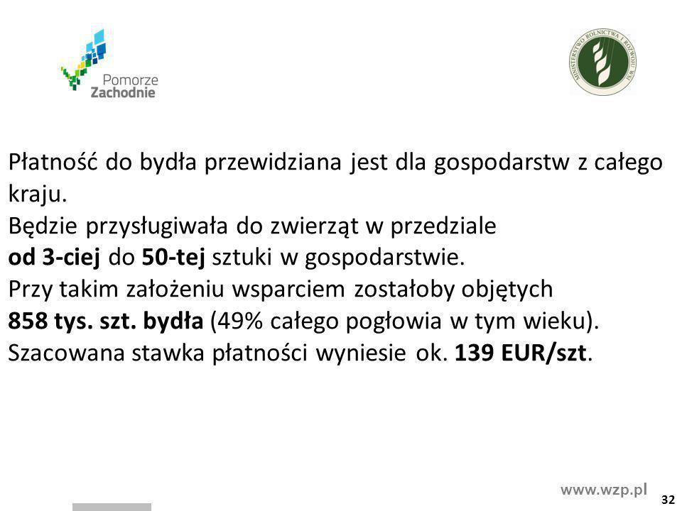 www.wzp.p l Płatność do bydła przewidziana jest dla gospodarstw z całego kraju. Będzie przysługiwała do zwierząt w przedziale od 3-ciej do 50-tej sztu