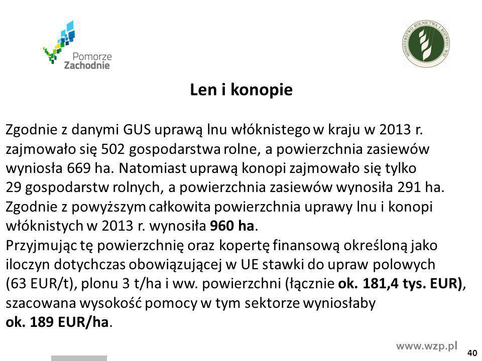 www.wzp.p l Len i konopie Zgodnie z danymi GUS uprawą lnu włóknistego w kraju w 2013 r. zajmowało się 502 gospodarstwa rolne, a powierzchnia zasiewów