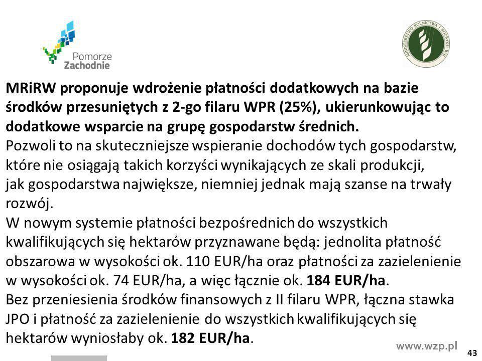 www.wzp.p l MRiRW proponuje wdrożenie płatności dodatkowych na bazie środków przesuniętych z 2-go filaru WPR (25%), ukierunkowując to dodatkowe wsparc