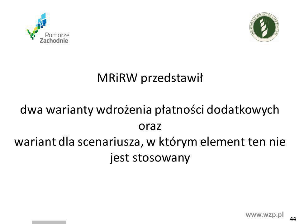 www.wzp.p l MRiRW przedstawił dwa warianty wdrożenia płatności dodatkowych oraz wariant dla scenariusza, w którym element ten nie jest stosowany 44