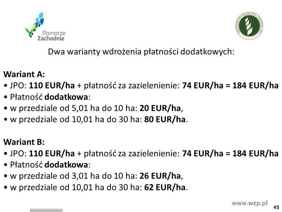 www.wzp.p l Dwa warianty wdrożenia płatności dodatkowych: Wariant A: JPO: 110 EUR/ha + płatność za zazielenienie: 74 EUR/ha = 184 EUR/ha Płatność doda