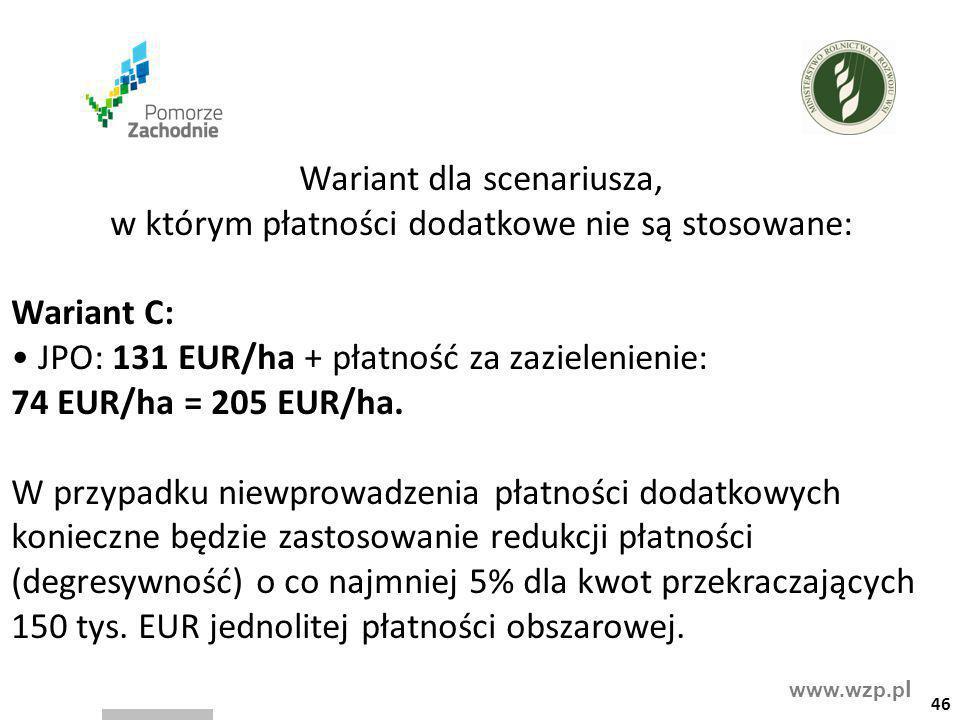 www.wzp.p l Wariant dla scenariusza, w którym płatności dodatkowe nie są stosowane: Wariant C: JPO: 131 EUR/ha + płatność za zazielenienie: 74 EUR/ha