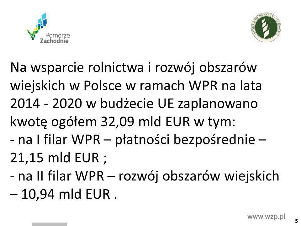 www.wzp.p l Na wsparcie rolnictwa i rozwój obszarów wiejskich w Polsce w ramach WPR na lata 2014 - 2020 w budżecie UE zaplanowano kwotę ogółem 32,09 m
