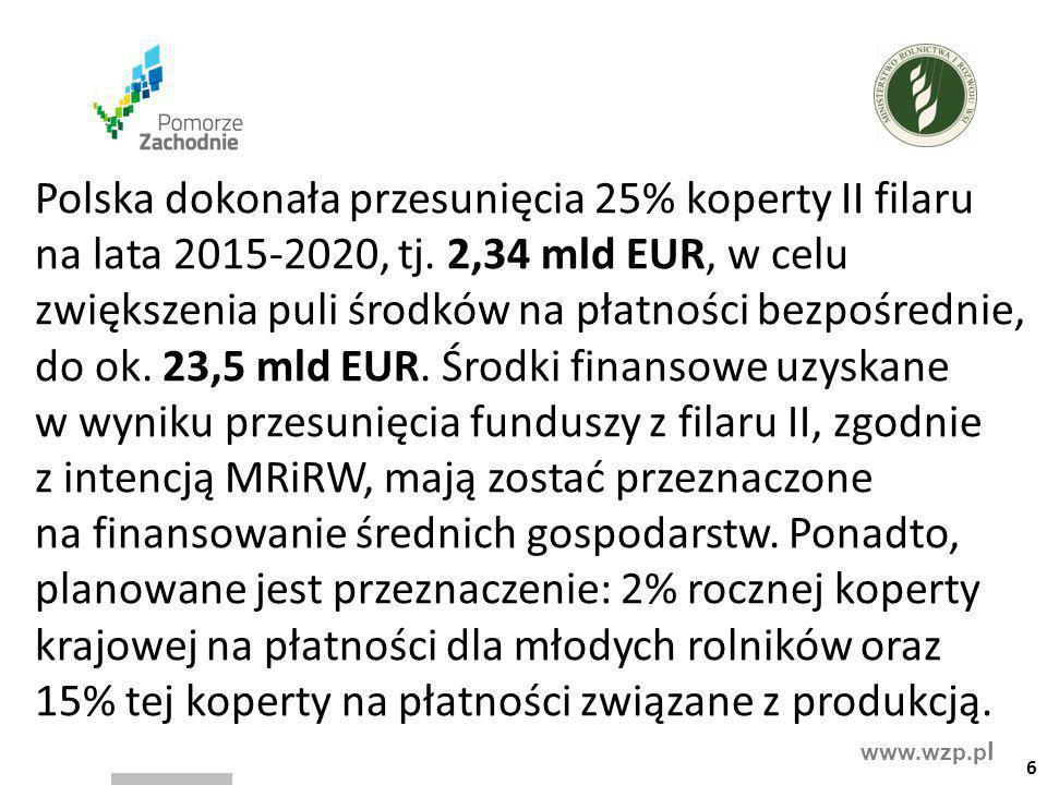 www.wzp.p l Ponadto rolnicy, których gospodarstwa znajdują się na obszarach z ograniczeniami naturalnymi (blisko 56% użytków rolnych w Polsce), poza płatnościami bezpośrednimi, będą objęci płatnością ONW w ramach PROW 2014-2020, w wysokości od 179 do 450 PLN/ha.