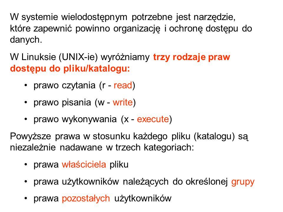 W Linuksie (UNIX-ie) wyróżniamy trzy rodzaje praw dostępu do pliku/katalogu: prawo czytania (r - read) prawo pisania (w - write) prawo wykonywania (x