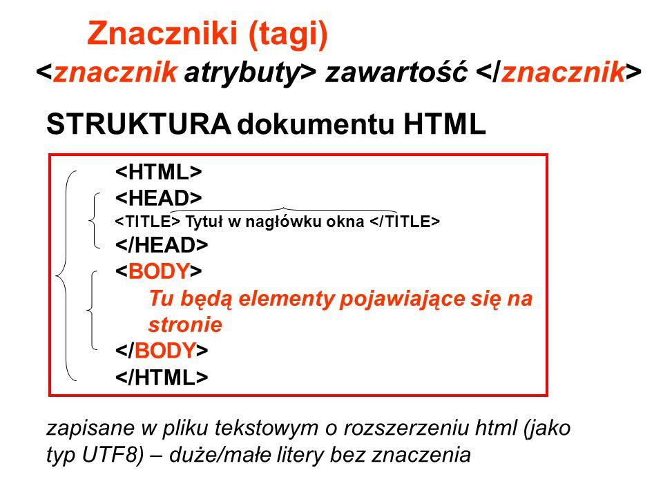 Znaczniki (tagi) Tytuł w nagłówku okna Tu będą elementy pojawiające się na stronie STRUKTURA dokumentu HTML zawartość zapisane w pliku tekstowym o roz