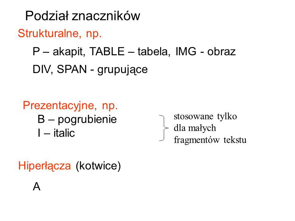 Strukturalne, np. P – akapit, TABLE – tabela, IMG - obraz DIV, SPAN - grupujące Prezentacyjne, np. B – pogrubienie I – italic Hiperłącza (kotwice) A P