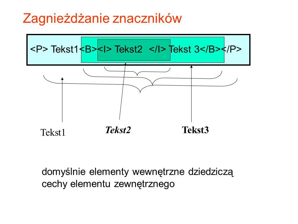 Zagnieżdżanie znaczników Tekst1 Tekst2 Tekst 3 Tekst1 Tekst2Tekst3 domyślnie elementy wewnętrzne dziedziczą cechy elementu zewnętrznego