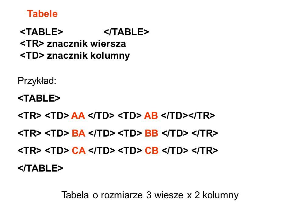 znacznik wiersza znacznik kolumny Tabele Przykład: AA AB BA BB CA CB Tabela o rozmiarze 3 wiesze x 2 kolumny