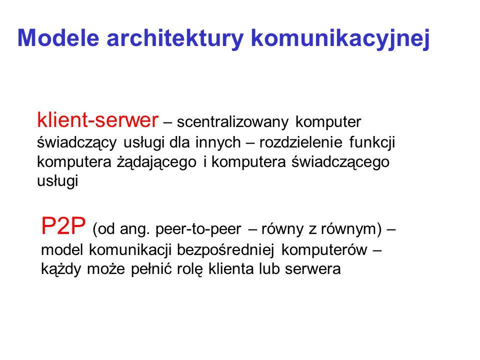 Modele architektury komunikacyjnej P2P (od ang. peer-to-peer – równy z równym) – model komunikacji bezpośredniej komputerów – kążdy może pełnić rolę k