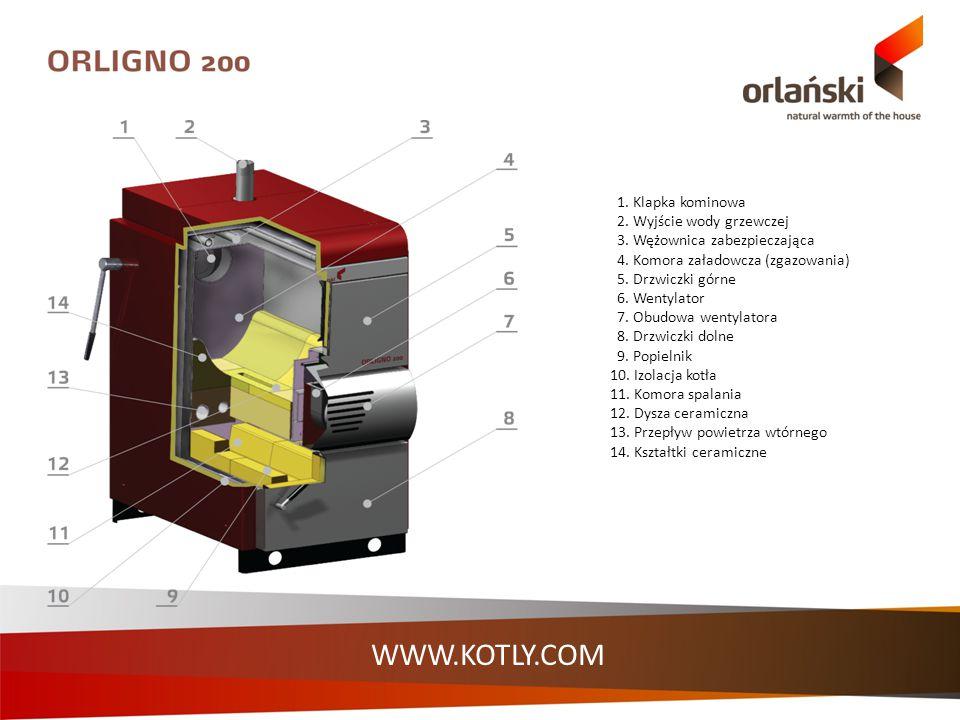 Korpus wykonany z 8 mm stali kotłowej P 256 GH Zabezpieczenie termiczne, umożliwiające pracę kotła w układzie zamkniętym, przyłącza umieszczone z tyłu kotła Nowe rozwiązania WWW.KOTLY.COM