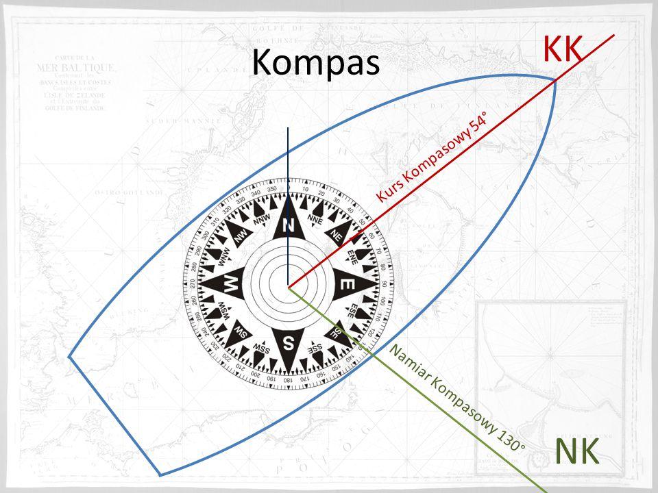 Kompas Kurs Kompasowy 54° Namiar Kompasowy 130° NK KK