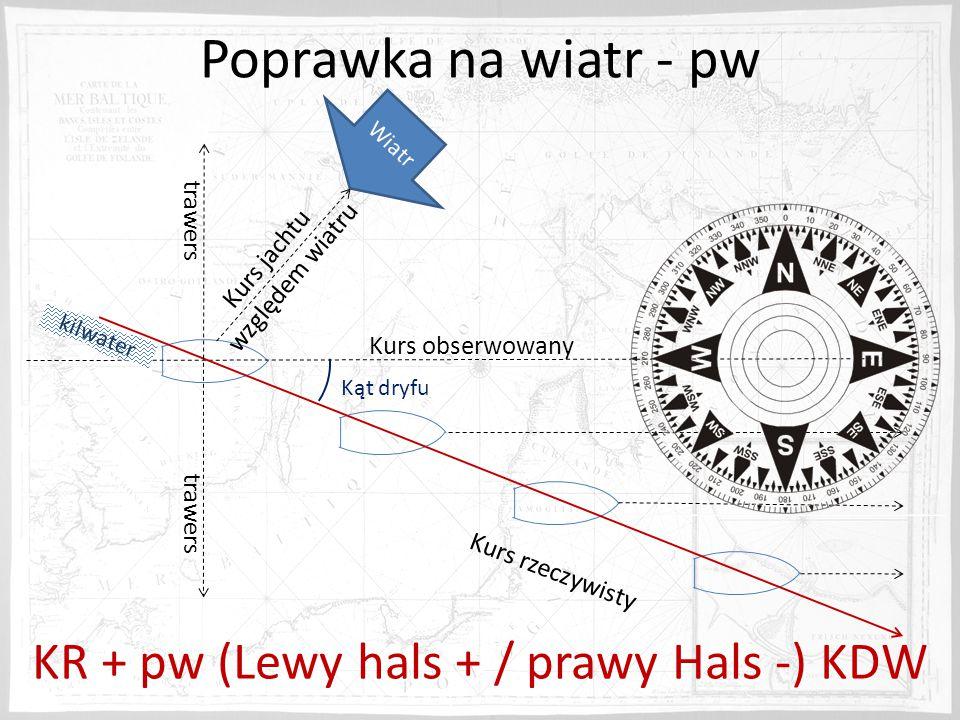 Poprawka na wiatr - pw Wiatr Kurs rzeczywisty Kurs obserwowany Kąt dryfu trawers Kurs jachtu względem wiatru kilwater trawers KR + pw (Lewy hals + / prawy Hals -) KDW