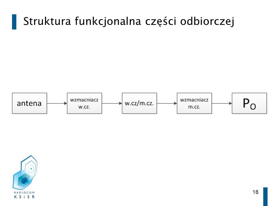 16 Struktura funkcjonalna części odbiorczej