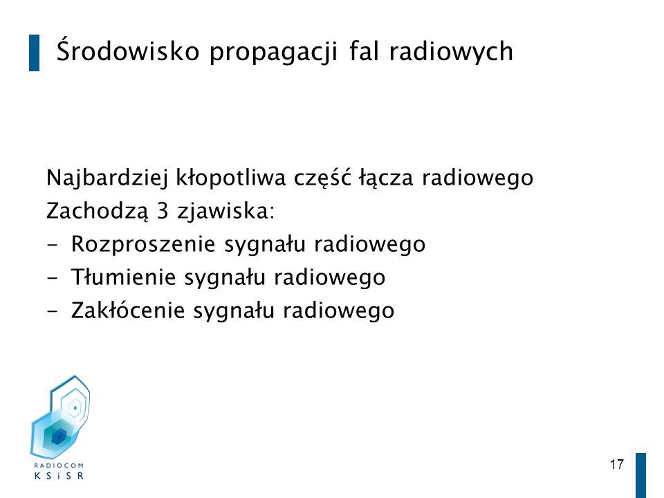17 Środowisko propagacji fal radiowych Najbardziej kłopotliwa część łącza radiowego Zachodzą 3 zjawiska: -Rozproszenie sygnału radiowego -Tłumienie sy