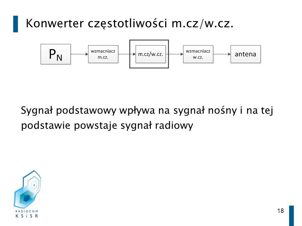 18 Konwerter częstotliwości m.cz/w.cz. Sygnał podstawowy wpływa na sygnał nośny i na tej podstawie powstaje sygnał radiowy