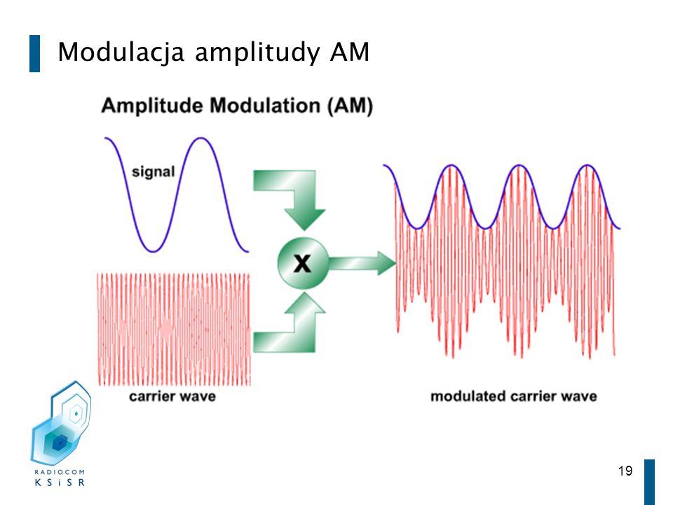 19 Modulacja amplitudy AM