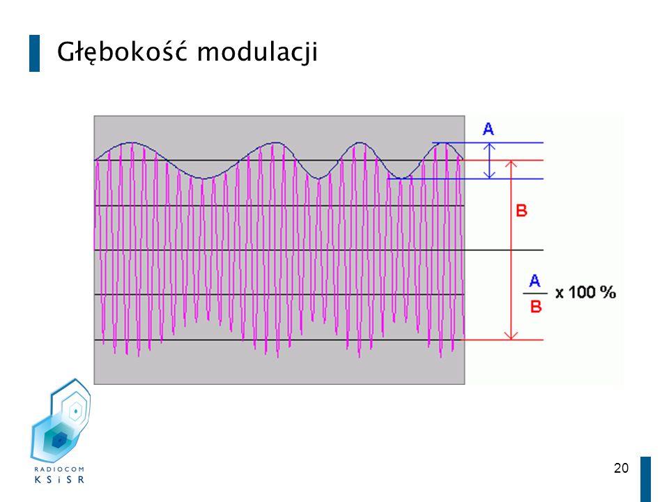 20 Głębokość modulacji