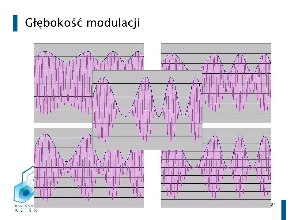 21 Głębokość modulacji