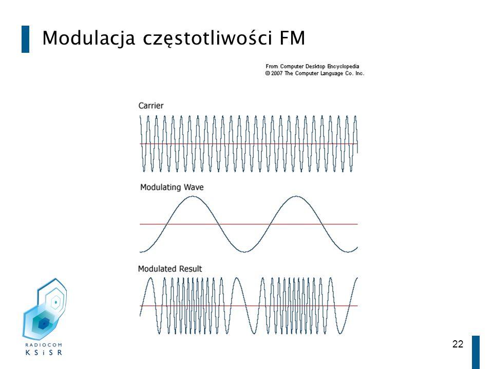 22 Modulacja częstotliwości FM