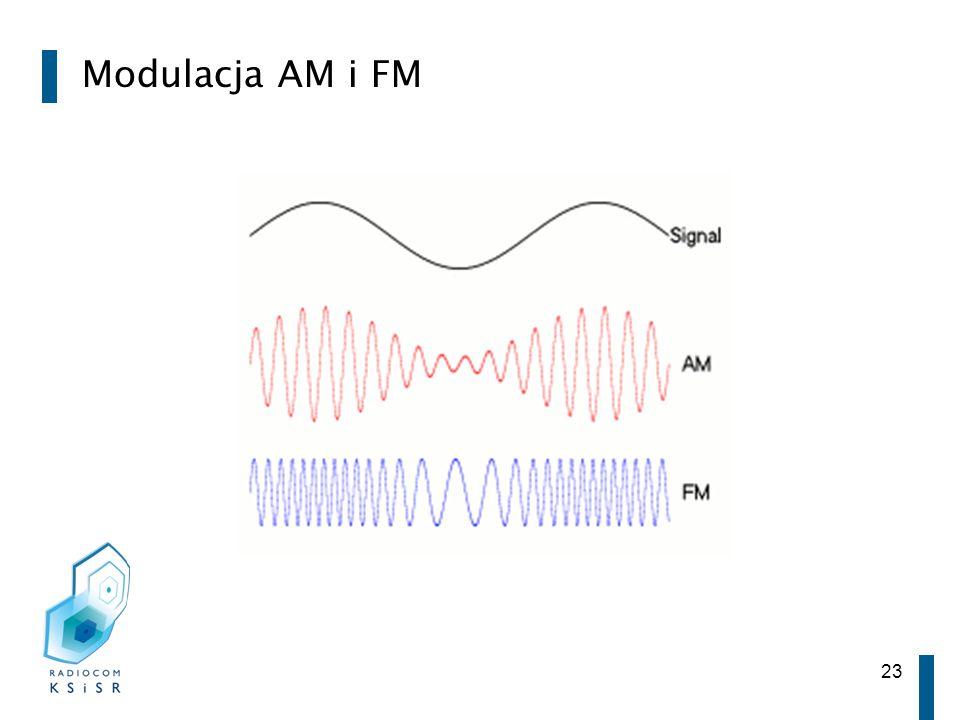 23 Modulacja AM i FM