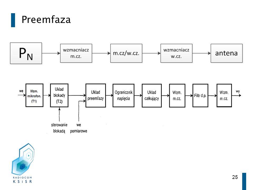 25 Preemfaza