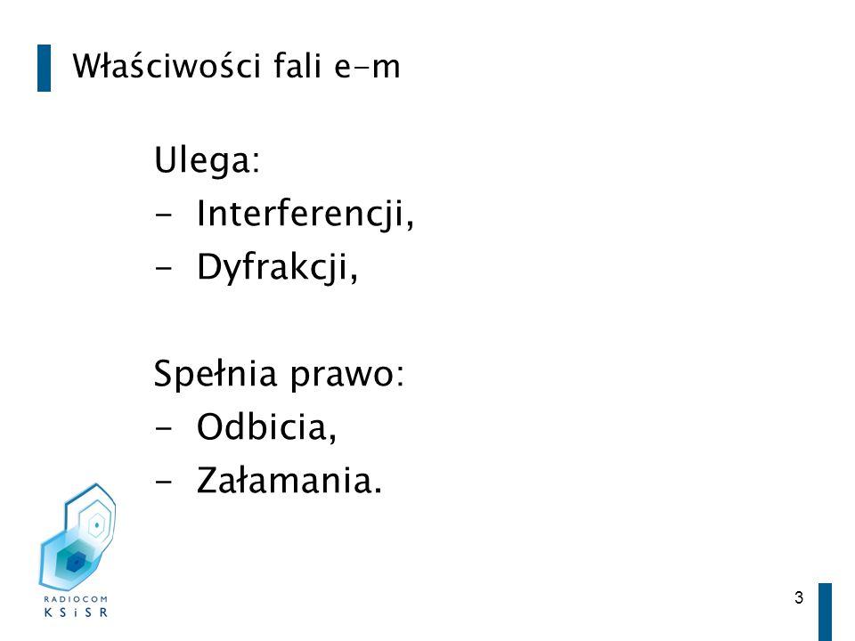 3 Właściwości fali e-m Ulega: -Interferencji, -Dyfrakcji, Spełnia prawo: -Odbicia, -Załamania.