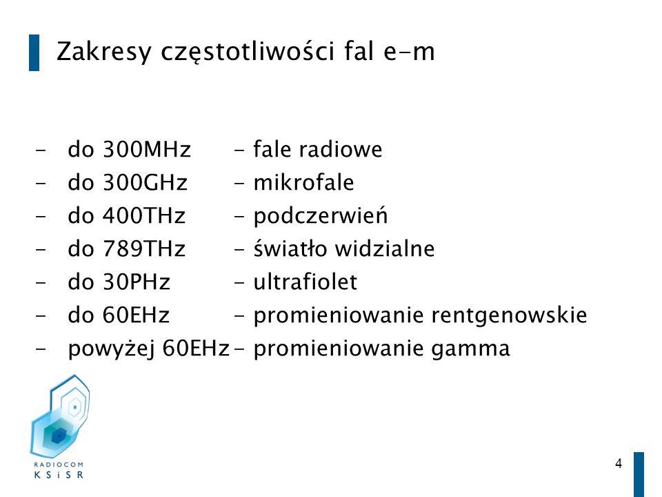 4 Zakresy częstotliwości fal e-m -do 300MHz- fale radiowe -do 300GHz- mikrofale -do 400THz- podczerwień -do 789THz- światło widzialne -do 30PHz- ultra