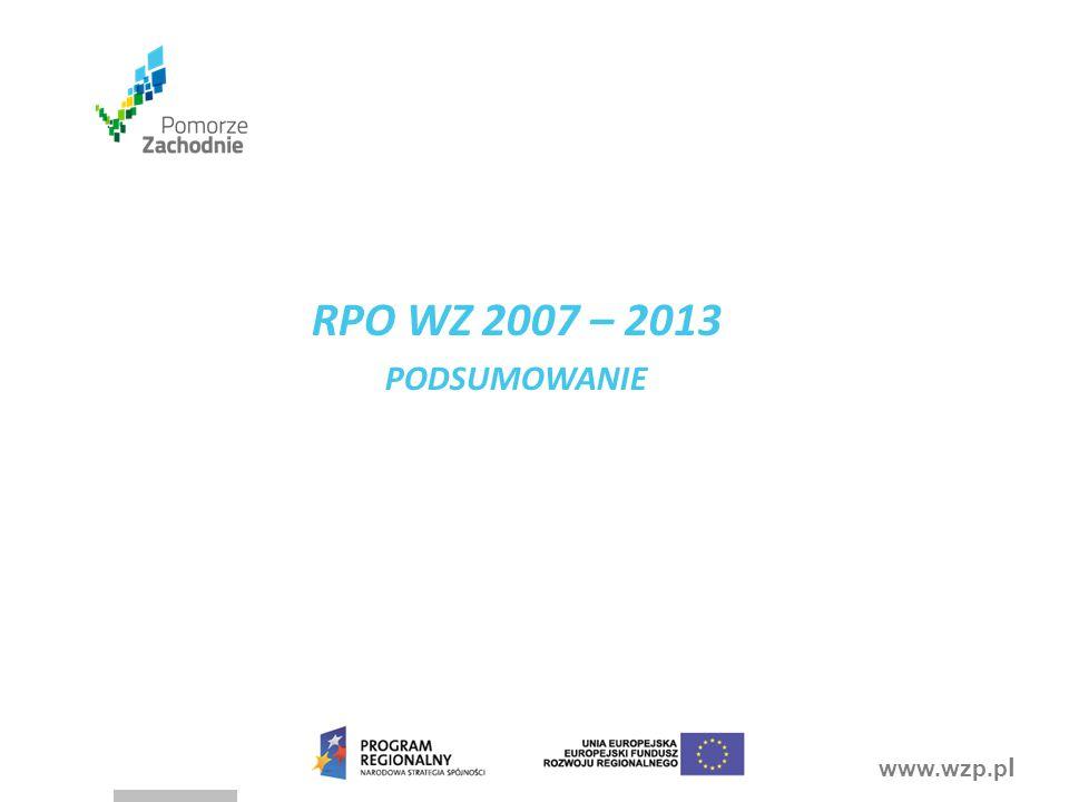 www.wzp.p l RPO WZ 2007-2013 Postęp finansowy Wartość podpisanych umów w podziale na obszary tematyczne Źródło: Opracowanie własne na podstawie KSI SIMIK 07-13, stan na dzień 31.12.2013 r.