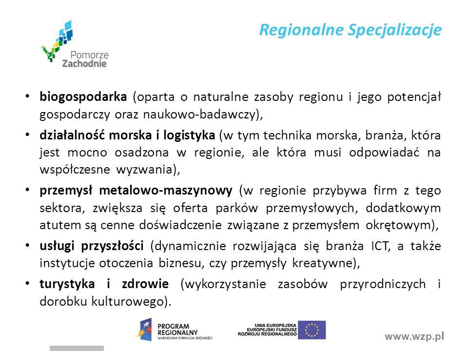 www.wzp.p l biogospodarka (oparta o naturalne zasoby regionu i jego potencjał gospodarczy oraz naukowo-badawczy), działalność morska i logistyka (w tym technika morska, branża, która jest mocno osadzona w regionie, ale która musi odpowiadać na współczesne wyzwania), przemysł metalowo-maszynowy (w regionie przybywa firm z tego sektora, zwiększa się oferta parków przemysłowych, dodatkowym atutem są cenne doświadczenie związane z przemysłem okrętowym), usługi przyszłości (dynamicznie rozwijająca się branża ICT, a także instytucje otoczenia biznesu, czy przemysły kreatywne), turystyka i zdrowie (wykorzystanie zasobów przyrodniczych i dorobku kulturowego).
