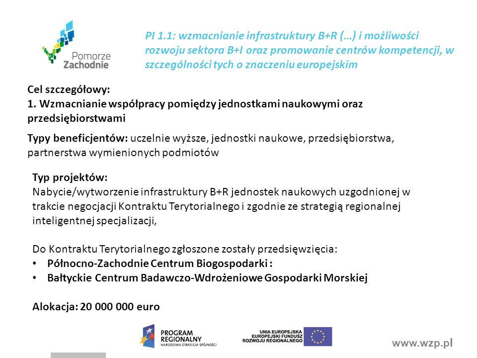 www.wzp.p l PI 1.1: wzmacnianie infrastruktury B+R (…) i możliwości rozwoju sektora B+I oraz promowanie centrów kompetencji, w szczególności tych o znaczeniu europejskim Cel szczegółowy: 1.