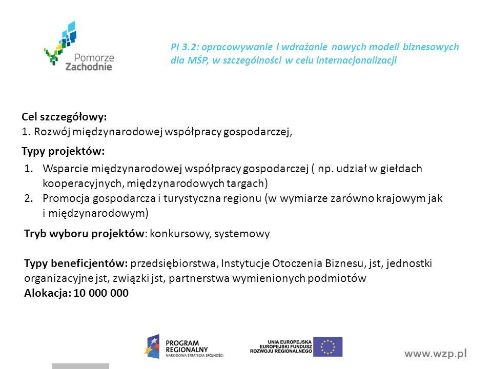www.wzp.p l PI 3.2: opracowywanie i wdrażanie nowych modeli biznesowych dla MŚP, w szczególności w celu internacjonalizacji 1.Wsparcie międzynarodowej współpracy gospodarczej ( np.