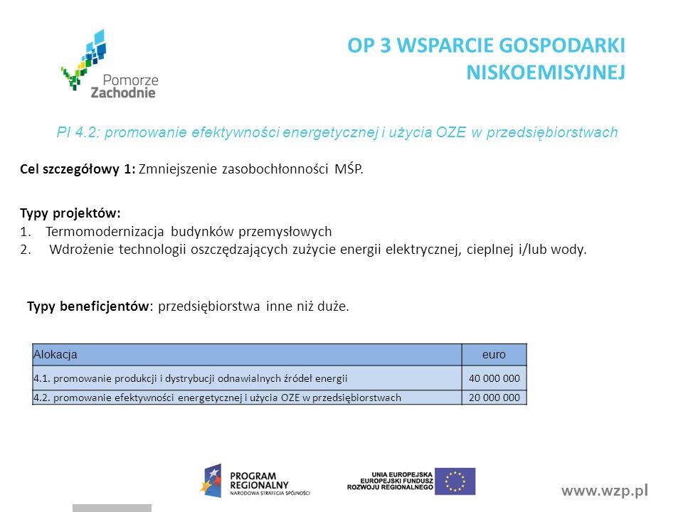 www.wzp.p l Cel szczegółowy 1: Zmniejszenie zasobochłonności MŚP.