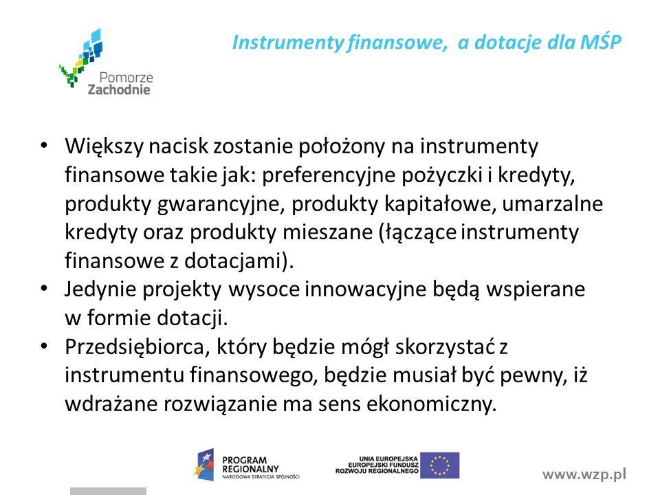 www.wzp.p l Instrumenty finansowe, a dotacje dla MŚP Większy nacisk zostanie położony na instrumenty finansowe takie jak: preferencyjne pożyczki i kredyty, produkty gwarancyjne, produkty kapitałowe, umarzalne kredyty oraz produkty mieszane (łączące instrumenty finansowe z dotacjami).