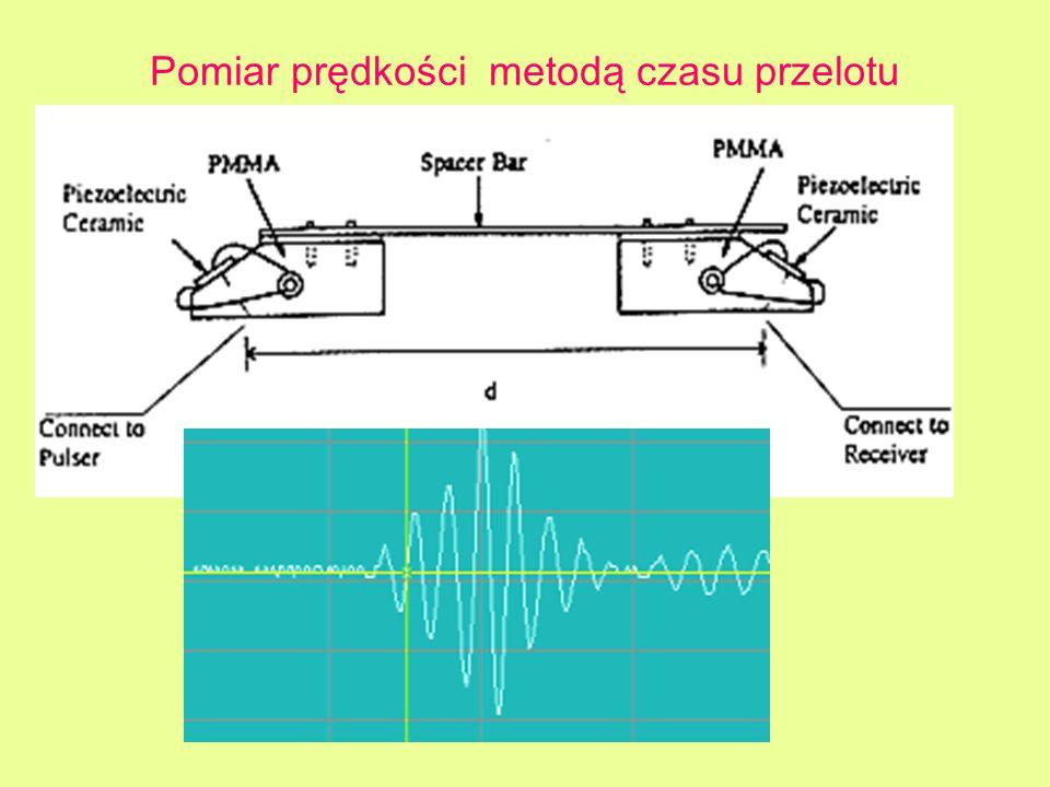 Pomiar prędkości metodą czasu przelotu