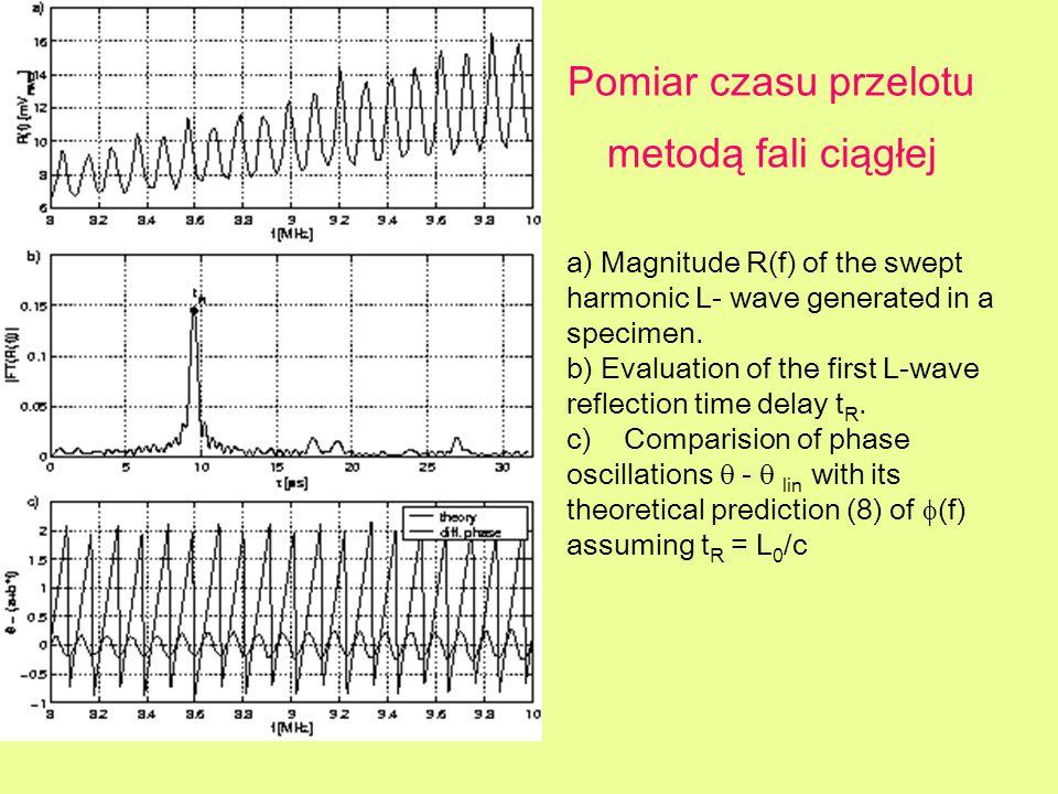 Pomiar czasu przelotu metodą fali ciągłej a) Magnitude R(f) of the swept harmonic L- wave generated in a specimen. b) Evaluation of the first L-wave r