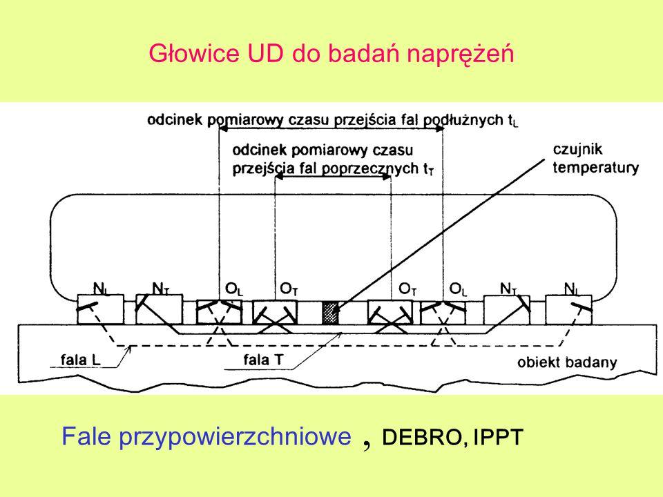 Głowice UD do badań naprężeń Fale przypowierzchniowe, DEBRO, IPPT