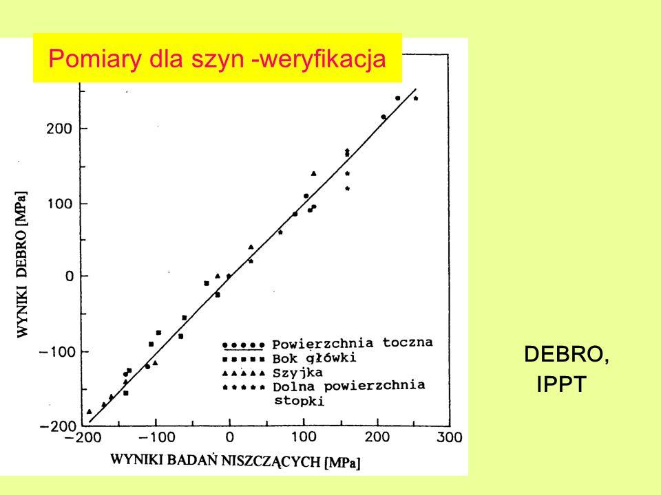 DEBRO, IPPT Pomiary dla szyn -weryfikacja