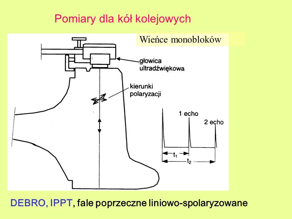 Pomiary dla kół kolejowych DEBRO, IPPT, fale poprzeczne liniowo-spolaryzowane Wieńce monobloków