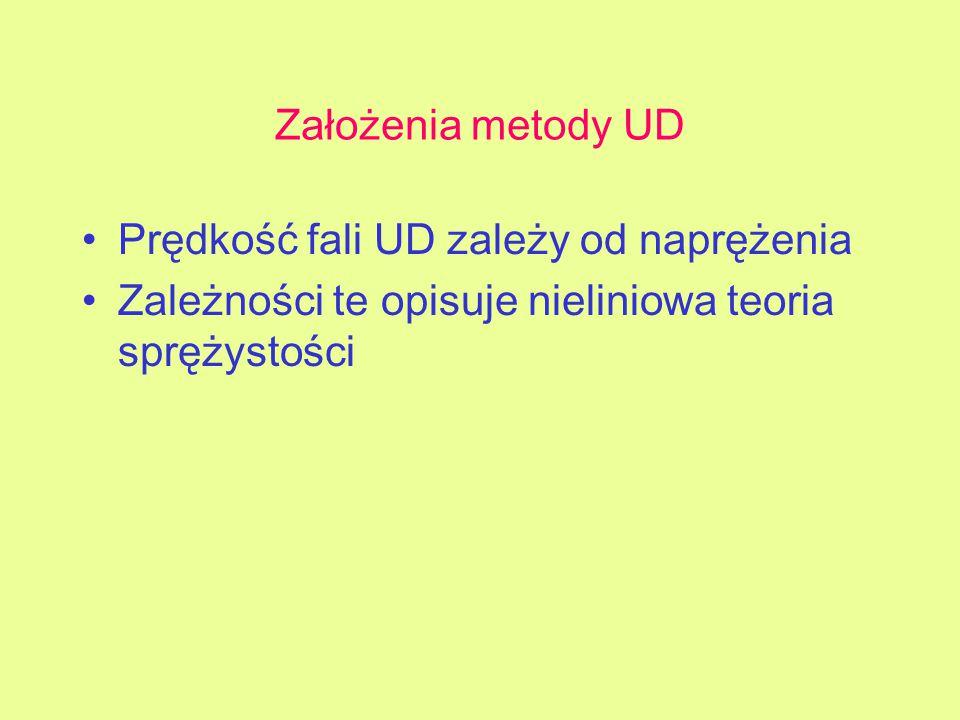 Założenia metody UD Prędkość fali UD zależy od naprężenia Zależności te opisuje nieliniowa teoria sprężystości