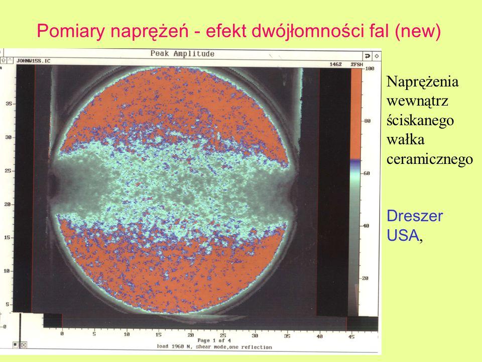 Pomiary naprężeń - efekt dwójłomności fal (new) Naprężenia wewnątrz ściskanego wałka ceramicznego Dreszer USA,