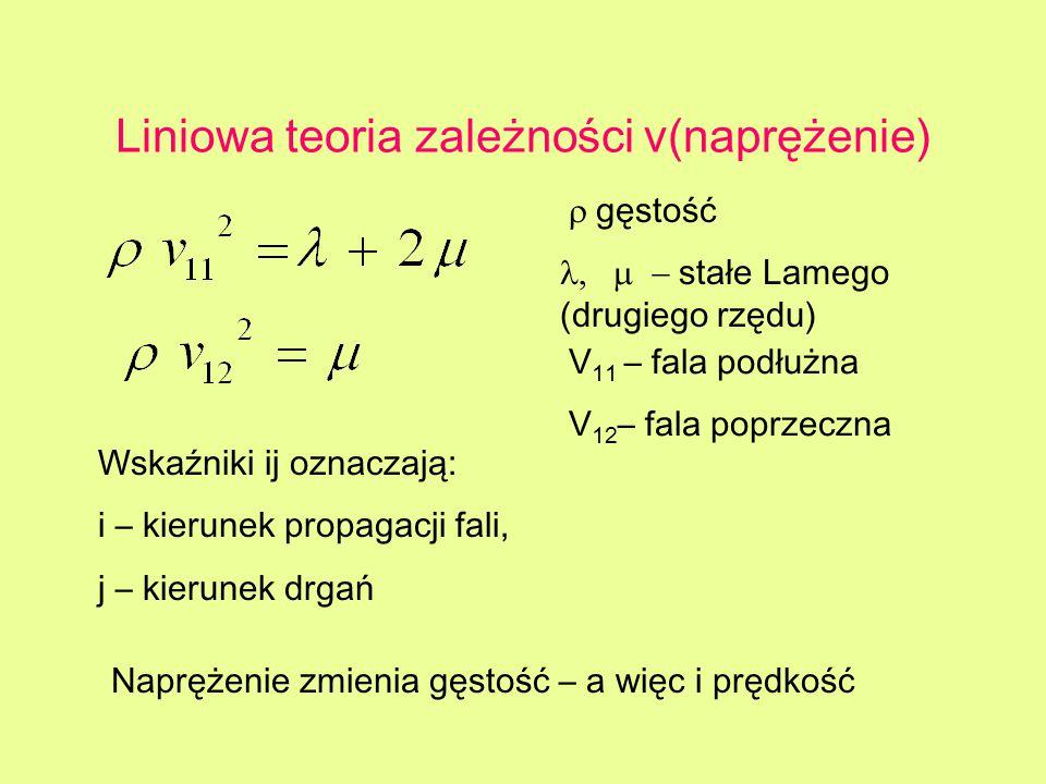 Liniowa teoria zależności v(naprężenie) Wskaźniki ij oznaczają: i – kierunek propagacji fali, j – kierunek drgań  gęstość  stałe Lamego (d