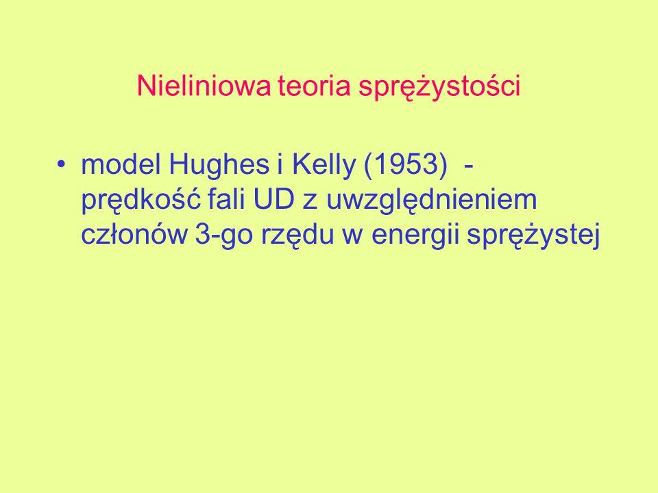 Nieliniowa teoria sprężystości model Hughes i Kelly (1953) - prędkość fali UD z uwzględnieniem członów 3-go rzędu w energii sprężystej