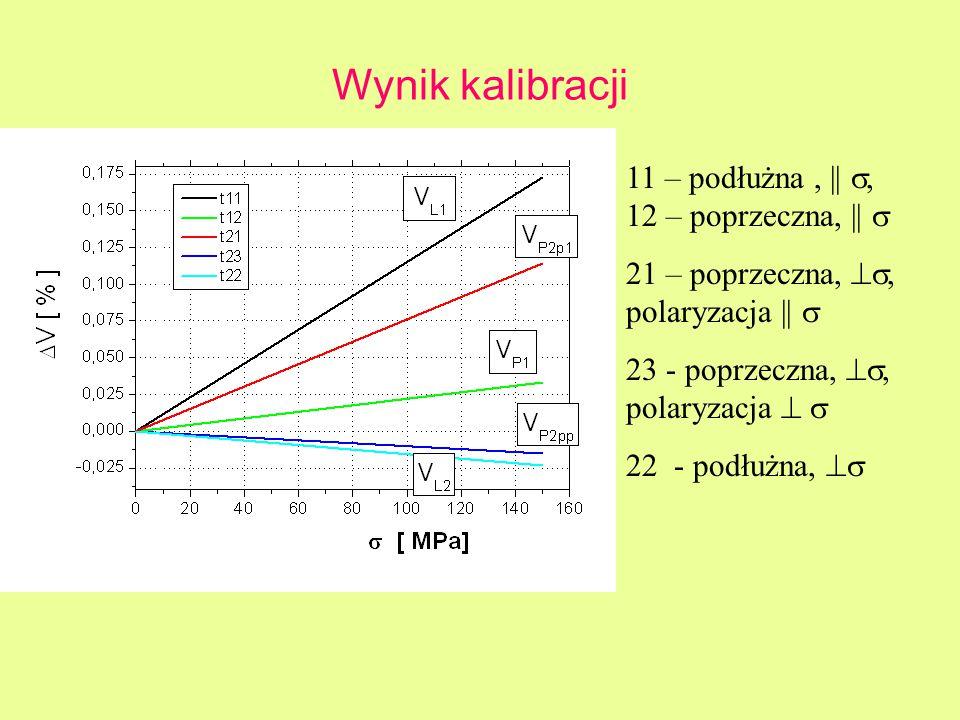 Wynik kalibracji 11 – podłużna, || , 12 – poprzeczna, ||  21 – poprzeczna, , polaryzacja ||  23 - poprzeczna, , polaryzacja   22 - podłużna,