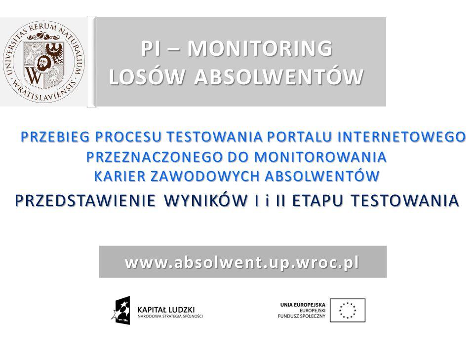 PI – MONITORING LOSÓW ABSOLWENTÓW www.absolwent.up.wroc.pl PRZEBIEG PROCESU TESTOWANIA PORTALU INTERNETOWEGO PRZEZNACZONEGO DO MONITOROWANIA KARIER ZAWODOWYCH ABSOLWENTÓW PRZEBIEG PROCESU TESTOWANIA PORTALU INTERNETOWEGO PRZEZNACZONEGO DO MONITOROWANIA KARIER ZAWODOWYCH ABSOLWENTÓW PRZEDSTAWIENIE WYNIKÓW I i II ETAPU TESTOWANIA