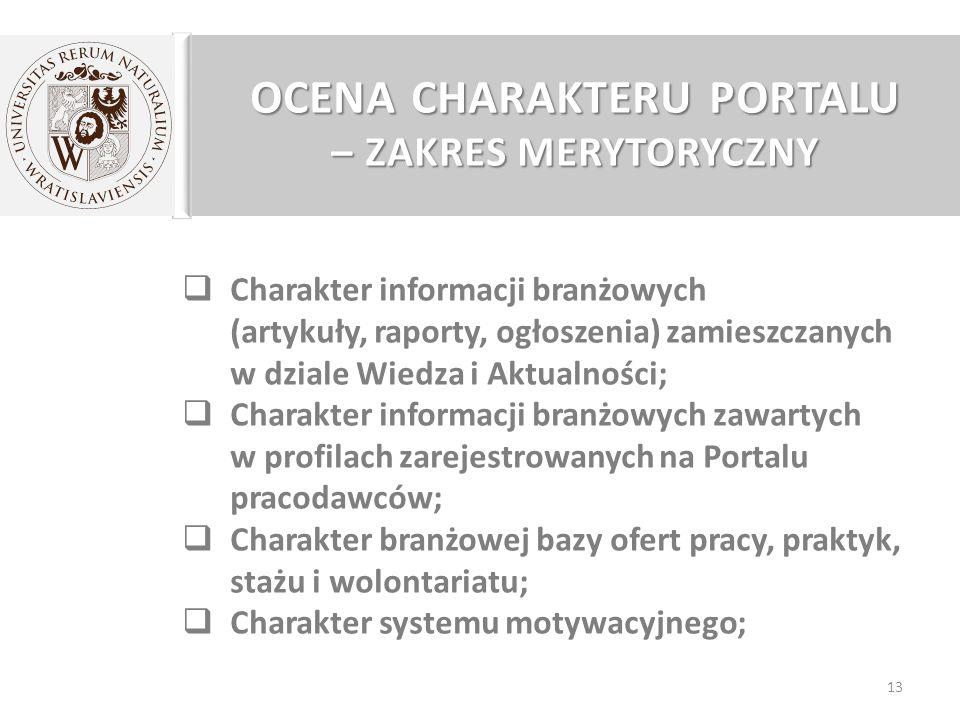 OCENA CHARAKTERU PORTALU – ZAKRES MERYTORYCZNY  Charakter informacji branżowych (artykuły, raporty, ogłoszenia) zamieszczanych w dziale Wiedza i Aktualności;  Charakter informacji branżowych zawartych w profilach zarejestrowanych na Portalu pracodawców;  Charakter branżowej bazy ofert pracy, praktyk, stażu i wolontariatu;  Charakter systemu motywacyjnego; 13