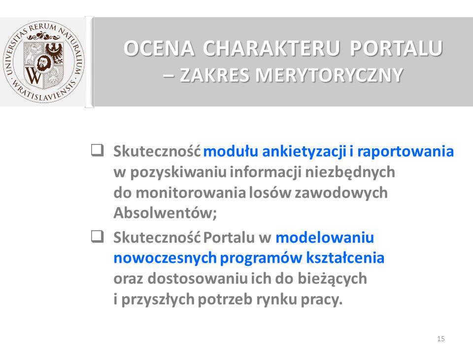 OCENA CHARAKTERU PORTALU – ZAKRES MERYTORYCZNY  Skuteczność modułu ankietyzacji i raportowania w pozyskiwaniu informacji niezbędnych do monitorowania losów zawodowych Absolwentów;  Skuteczność Portalu w modelowaniu nowoczesnych programów kształcenia oraz dostosowaniu ich do bieżących i przyszłych potrzeb rynku pracy.